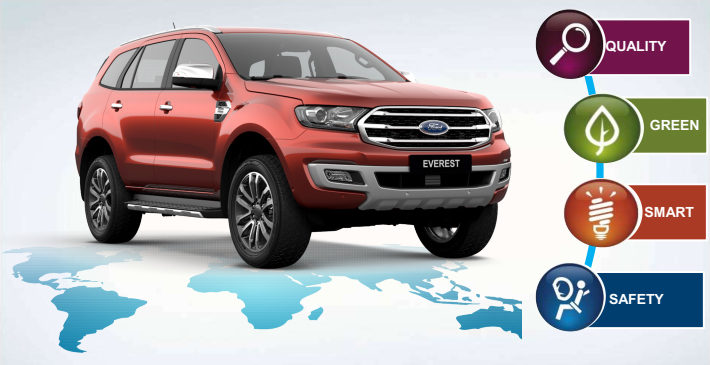 www.mangraovat.com: Ford Everest 2019